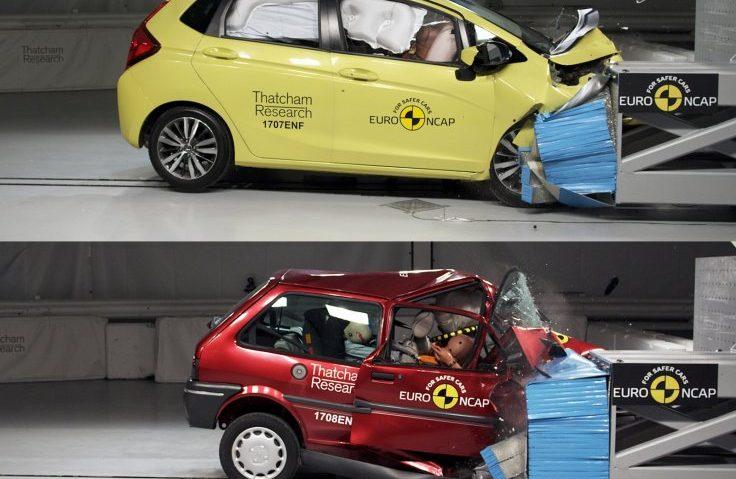 testy áut